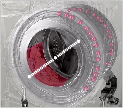 Visuel représentant la technologie anti-balourd d'un lave-linge