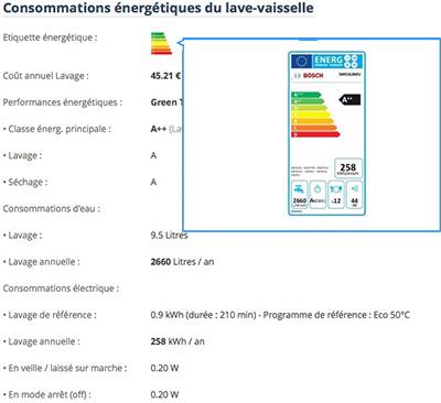 Guide D 39 Achat D 39 Un Lave Vaisselle Electromenager Compare