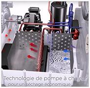 Illustration du dispositif de pompe à chaleur d'un sèche-linge - (crédit : gorenje)