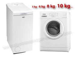 Guide achat lave-linge